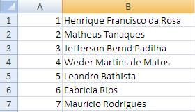 Lista de participantes do sorteio 1