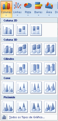 Subtipos do tipo Colunas