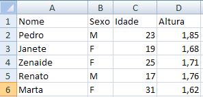 dados para classificar