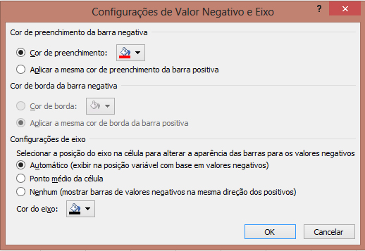 janela configuração valores negativos Barra de Dados Excel