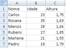tabela com nomes