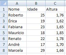 tabela para uso da função maior